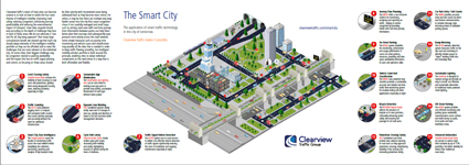 smart-city-layout